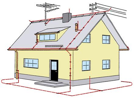 photovoltaik im aargau ihre partner f r photovoltaik. Black Bedroom Furniture Sets. Home Design Ideas